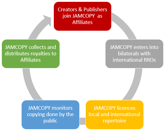 jamcopy roles0325